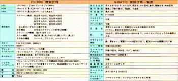 pc8001_s.jpg
